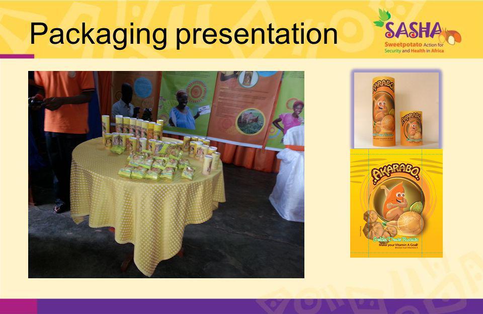Packaging presentation