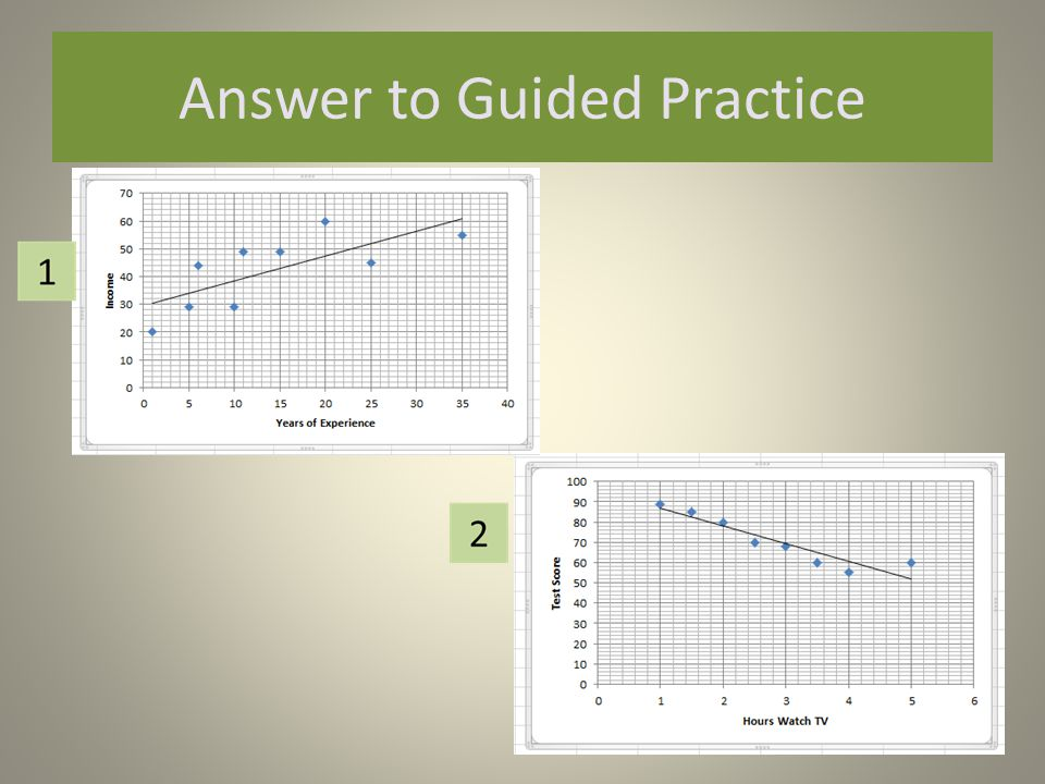 Answer to Guided Practice