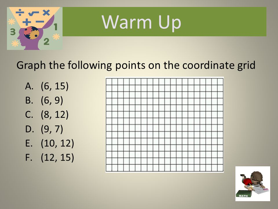 Warm Up A.(6, 15) B.(6, 9) C.(8, 12) D.(9, 7) E.(10, 12) F.(12, 15) Graph the following points on the coordinate grid