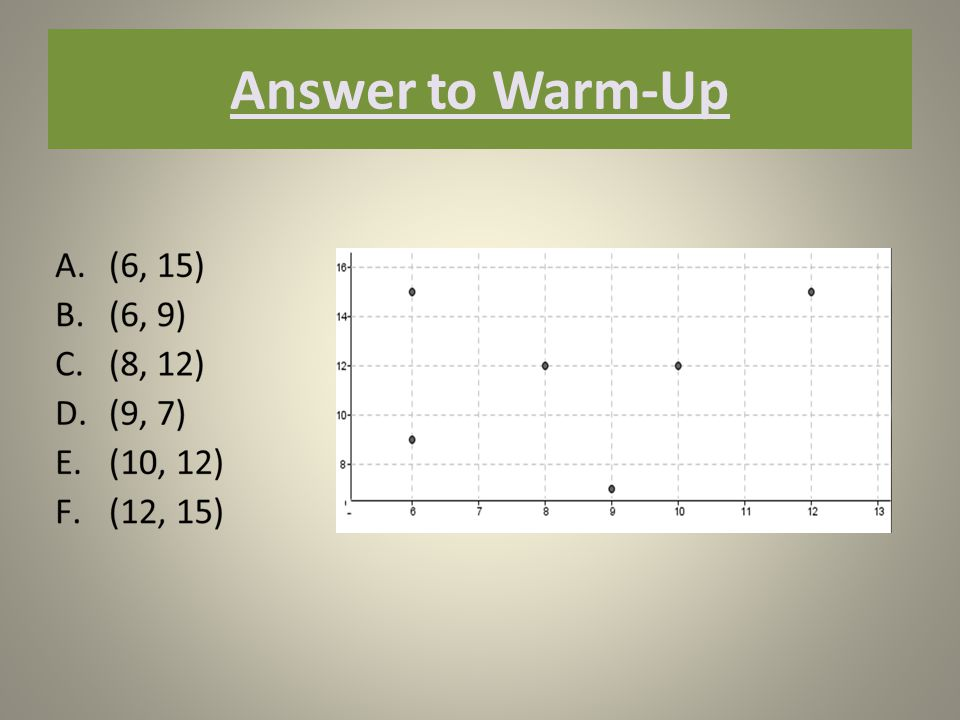 Answer to Warm-Up