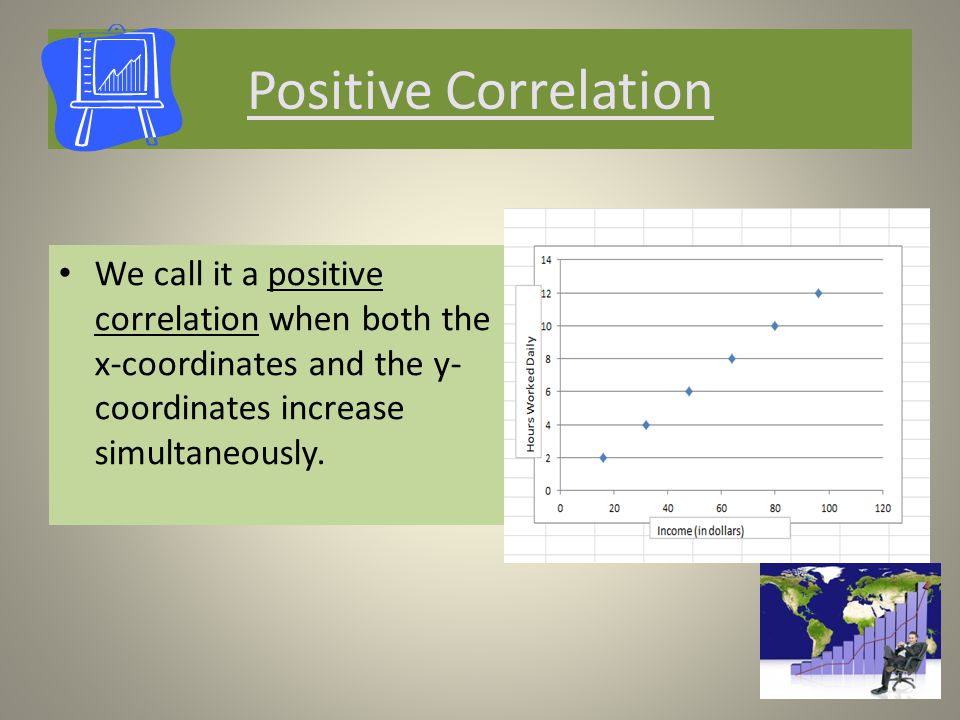 Positive Correlation The more hours the person worked, the higher the income.