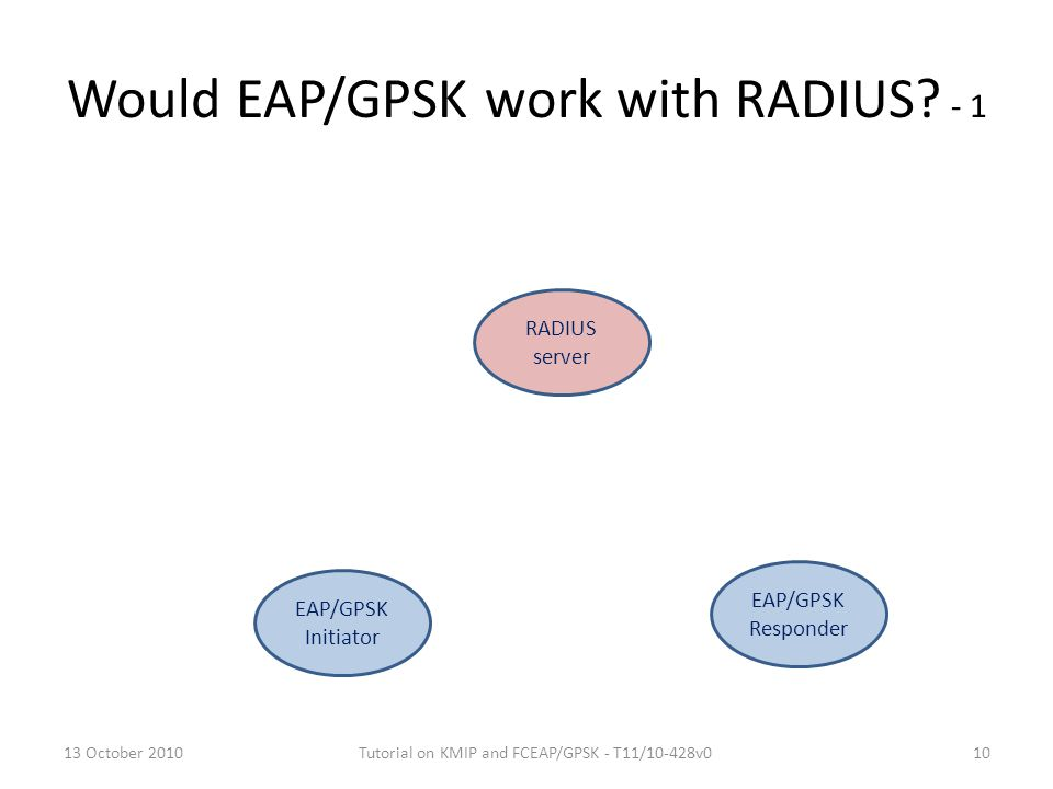 Would EAP/GPSK work with RADIUS? - 1 EAP/GPSK Initiator RADIUS server EAP/GPSK Responder 13 October 201010Tutorial on KMIP and FCEAP/GPSK - T11/10-428