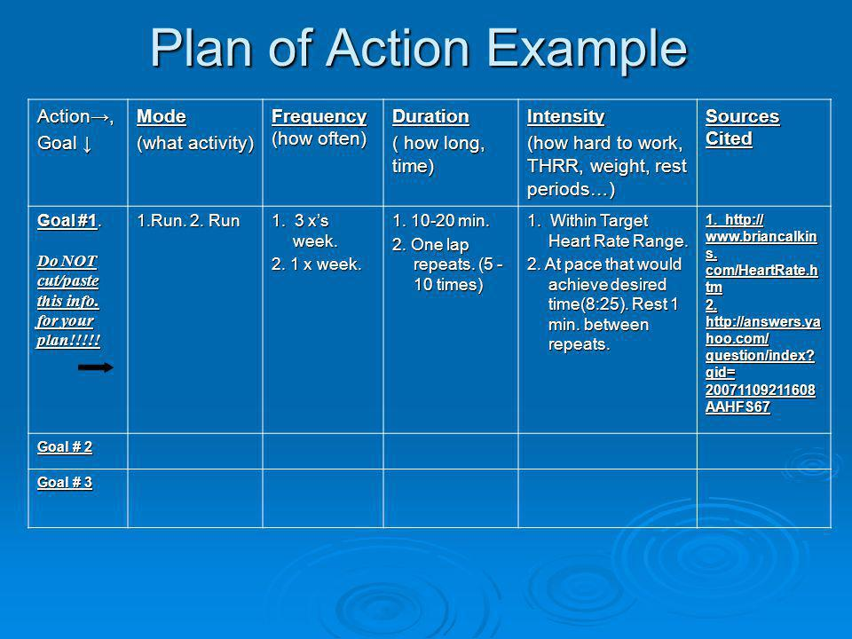 Plan of Action Example Action→, Goal ↓ Mode (what activity) Frequency (how often) Duration ( how long, time) Intensity (how hard to work, THRR, weight, rest periods…) SourcesCited Goal #1.