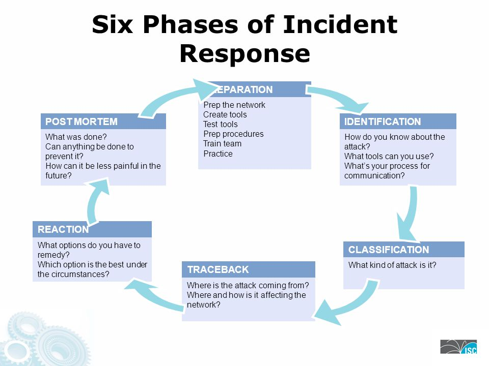 PREPARATION Prep the network Create tools Test tools Prep procedures Train team Practice IDENTIFICATION How do you know about the attack.