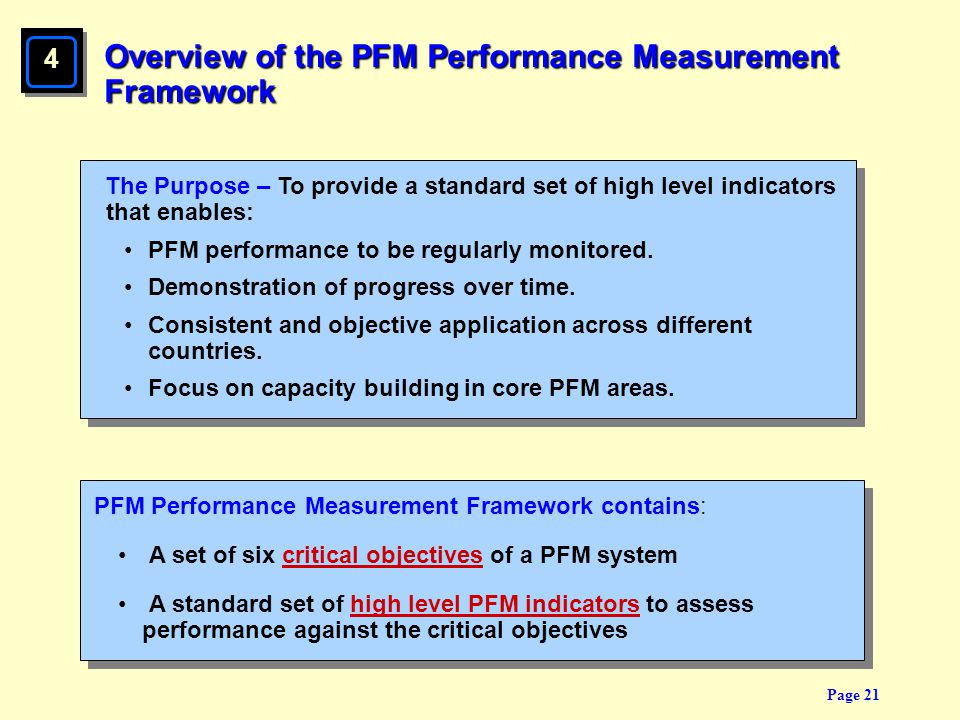 Page 21 The Purpose – To provide a standard set of high level indicators that enables: PFM performance to be regularly monitored. Demonstration of pro