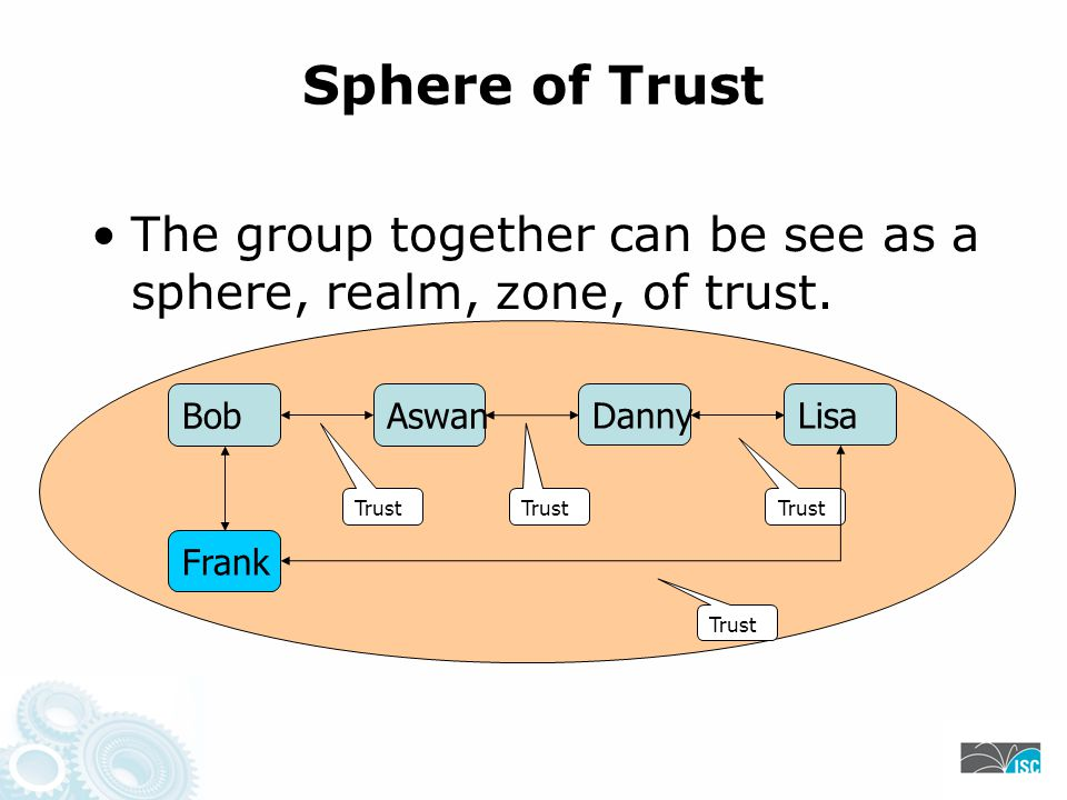 Sphere of Trust The group together can be see as a sphere, realm, zone, of trust.