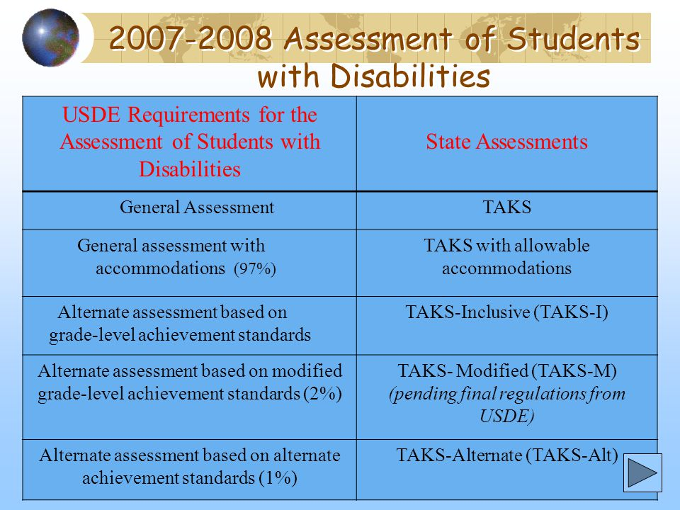 ARDC Decision Making Training 2006-0730 2007-2008 Assessment of Students with Disabilities 2007-2008 Assessment of Students with Disabilities USDE Requirements for the Assessment of Students with Disabilities State Assessments General AssessmentTAKS General assessment with accommodations (97%) TAKS with allowable accommodations Alternate assessment based on grade-level achievement standards TAKS-Inclusive (TAKS-I) Alternate assessment based on modified grade-level achievement standards (2%) TAKS- Modified (TAKS-M) (pending final regulations from USDE) Alternate assessment based on alternate achievement standards (1%) TAKS-Alternate (TAKS-Alt)
