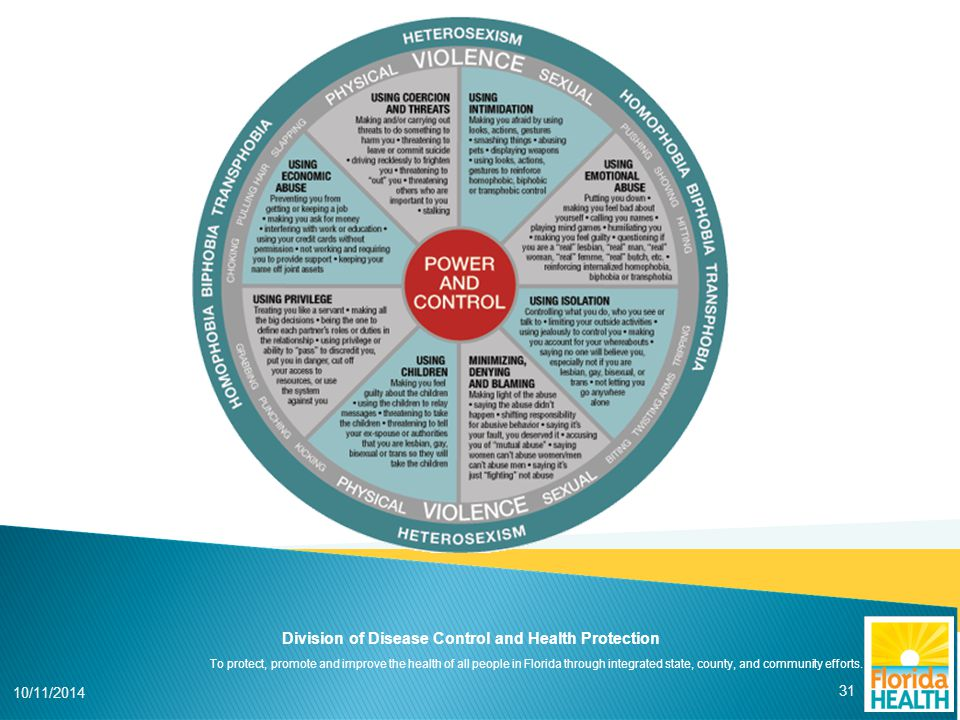 To protect, promote and improve the health of all people in Florida through integrated state, county, and community efforts. Division of Disease Contr