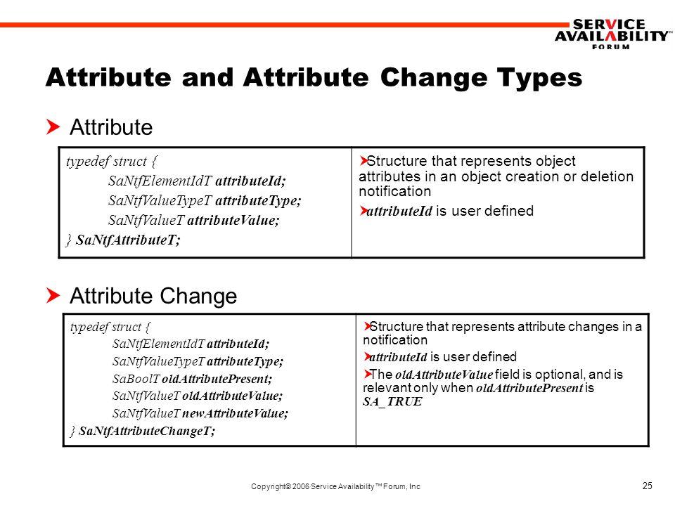 Copyright© 2006 Service Availability™ Forum, Inc 25 Attribute and Attribute Change Types  Attribute  Attribute Change typedef struct { SaNtfElementI