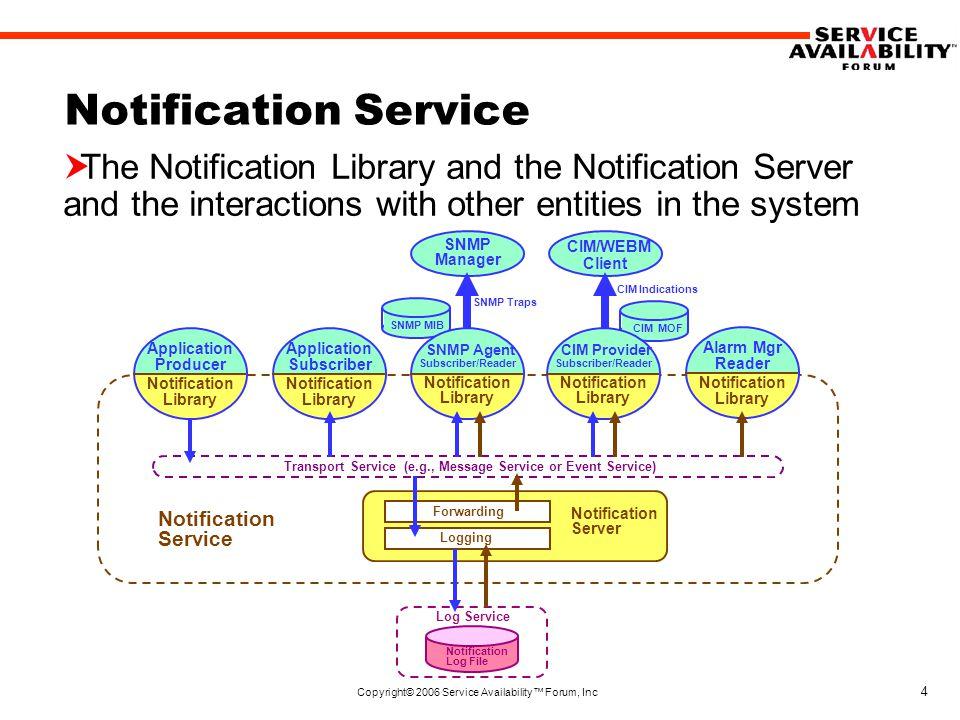 Copyright© 2006 Service Availability™ Forum, Inc 35 Notification Filter Types  Attribute Change Notification Filter  State Change Notification Filter typedef struct { SaNtfNotificationFilterHandleT notificationFilterHandle; SaNtfNotificationFilterHeaderT notificationFilterHeader; SaUint16T numSourceIndicators; SaNtfSourceIndicatorT *sourceIndicators; } SaNtfAttributeChangeNotificationFilterT;  notificationFilterHandle – The handle to the internal notification filter structure  notificationFilterHeader – T he notification filter header  numSourceIndicators – T he number of source indicators  sourceIndicators – T he array of source indicators typedef struct { SaNtfNotificationFilterHandleT notificationFilterHandle; SaNtfNotificationFilterHeaderT notificationFilterHeader; SaUint16T numSourceIndicators; SaNtfSourceIndicatorT *sourceIndicators; SaUint16T numStateChanges; SaNtfStateChangeT *changedStates; } SaNtfStateChangeNotificationFilterT;  See above for the notificationFilterHandle, notificationFilterHeader, numSourceIndicators, and sourceIndicators  numStateChanges – Th e number of state changes  changedStates – T he array of changed states