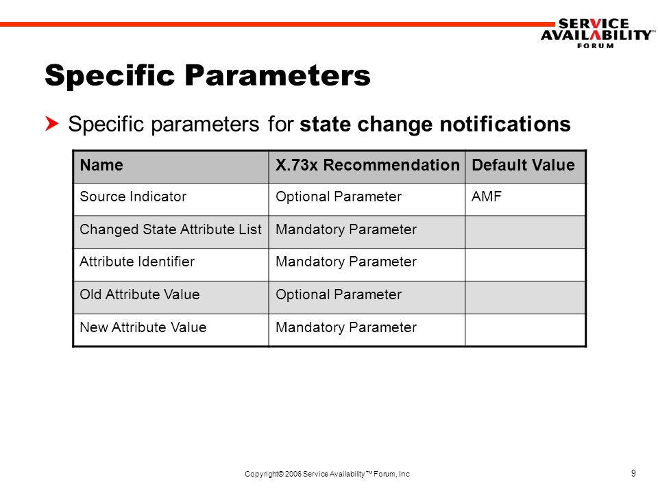 Copyright© 2006 Service Availability™ Forum, Inc 9 Specific Parameters  Specific parameters for state change notifications NameX.73x RecommendationDefault Value Source IndicatorOptional ParameterAMF Changed State Attribute ListMandatory Parameter Attribute IdentifierMandatory Parameter Old Attribute ValueOptional Parameter New Attribute ValueMandatory Parameter