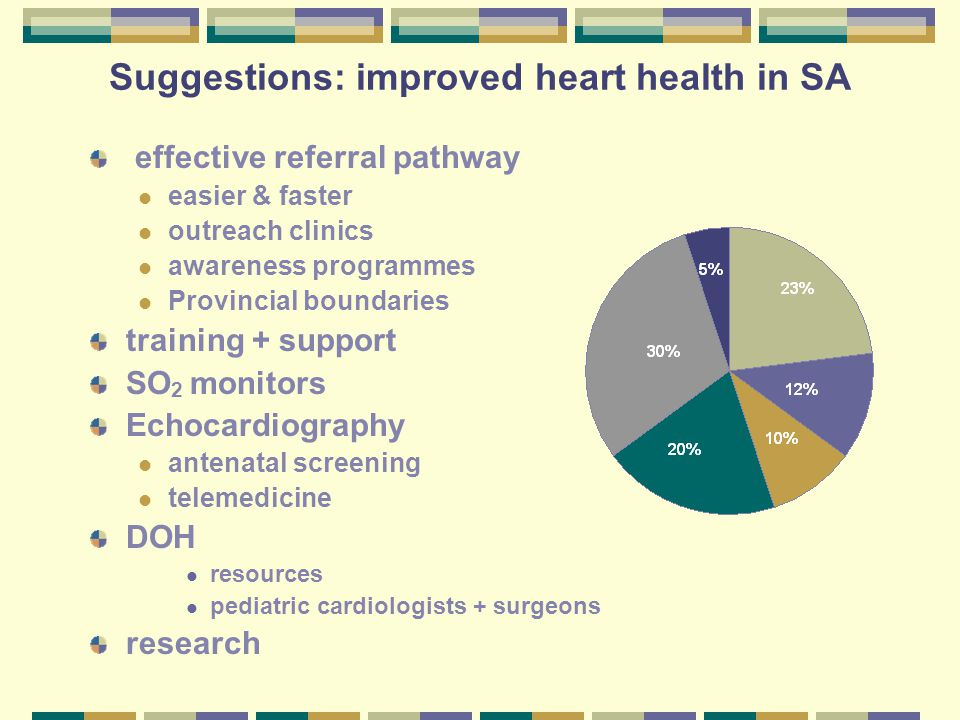 Suggestions: improved heart health in SA effective referral pathway easier & faster outreach clinics awareness programmes Provincial boundaries training + support SO 2 monitors Echocardiography antenatal screening telemedicine DOH resources pediatric cardiologists + surgeons research