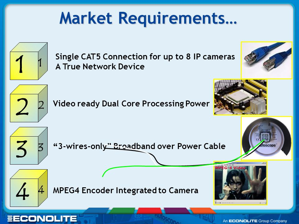 Market Requirements… 1 1 Single CAT5 Connection for up to 8 IP cameras A True Network Device Video ready Dual Core Processing Power MPEG4 Encoder Integrated to Camera 3-wires-only Broadband over Power Cable 2 2 3 3 4 4