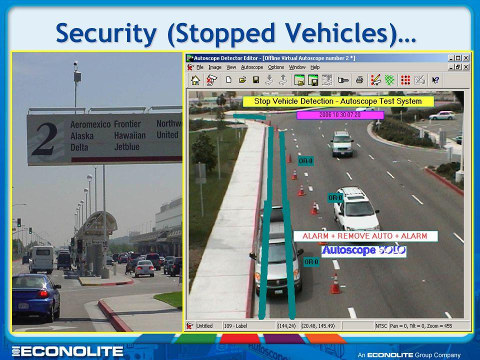 Security System (Wrong Way & High Speeds)..