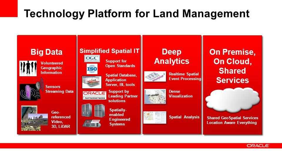 Technology Platform for Land Management Deep Analytics Deep Analytics Simplified IT Big Data Volunteered Geographic Information Sensors Streaming Data