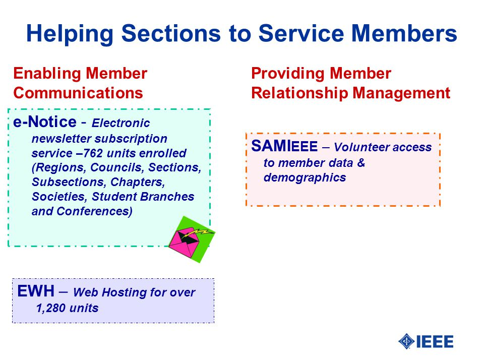 Electronic Communications IEEE E-Notice –An electronic newsletter subscription service that was created for IEEE organizational units to facilitate email distribution of newsletters and meeting and notices –List creation and maintenance is handled through the IEEE Operations Center.