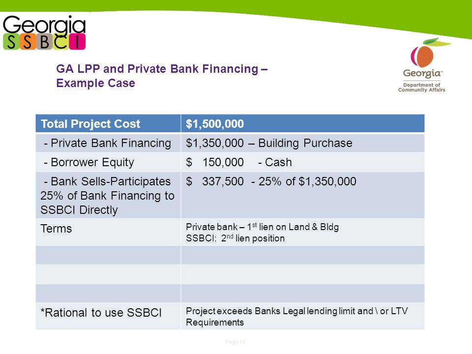 Page 14 GA LPP and Private Bank Financing – Example Case Total Project Cost$1,500,000 - Private Bank Financing$1,350,000 – Building Purchase - Borrower Equity$ 150,000 - Cash - Bank Sells-Participates 25% of Bank Financing to SSBCI Directly $ 337,500 - 25% of $1,350,000 Terms Private bank – 1 st lien on Land & Bldg SSBCI: 2 nd lien position *Rational to use SSBCI Project exceeds Banks Legal lending limit and \ or LTV Requirements