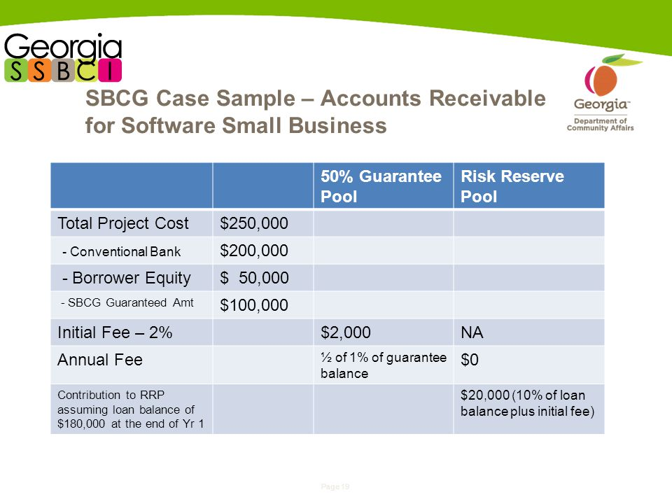 Page 19 SBCG Case Sample – Accounts Receivable for Software Small Business 50% Guarantee Pool Risk Reserve Pool Total Project Cost$250,000 - Conventional Bank $200,000 - Borrower Equity$ 50,000 - SBCG Guaranteed Amt $100,000 Initial Fee – 2%$2,000NA Annual Fee ½ of 1% of guarantee balance $0 Contribution to RRP assuming loan balance of $180,000 at the end of Yr 1 $20,000 (10% of loan balance plus initial fee)
