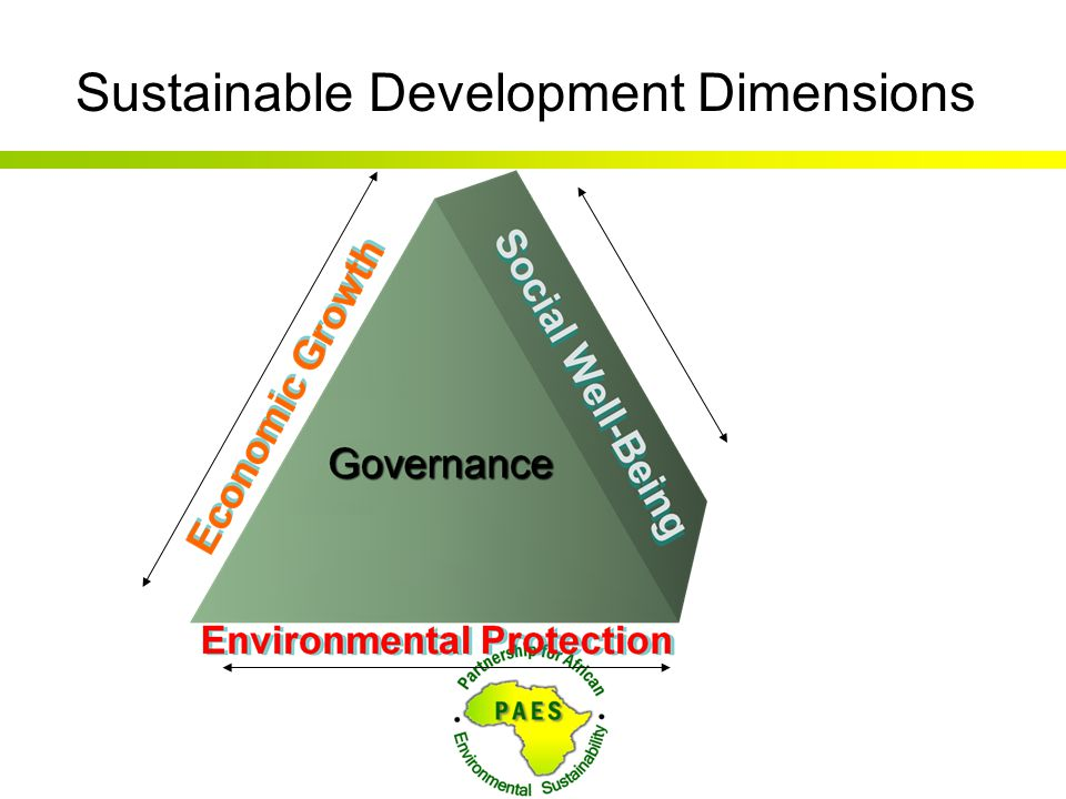 Sustainable Development Dimensions