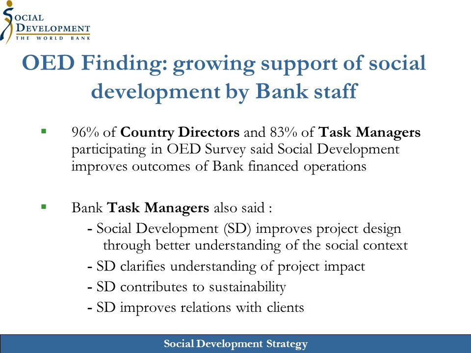 Social Development Strategy What is Social Development.