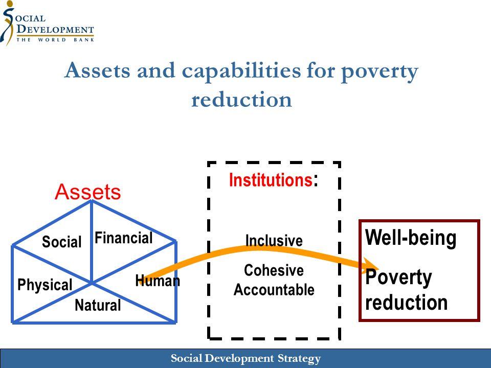Social Development Strategy Principles of social development strategy  Inclusion.