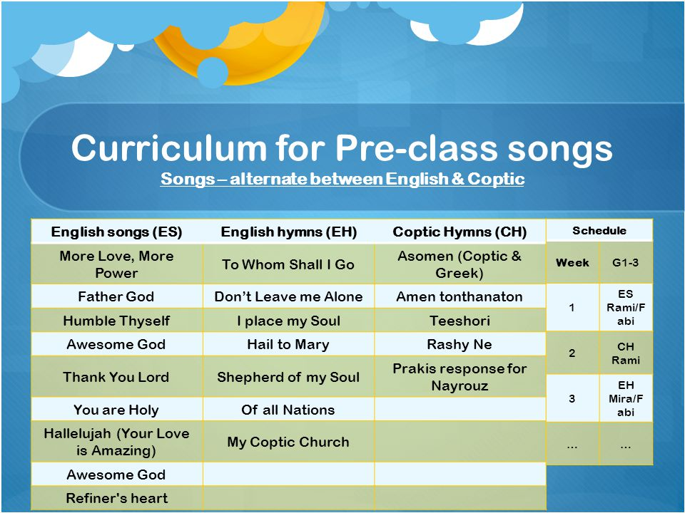 Curriculum for Pre-class songs Songs – alternate between English & Coptic English songs (ES)English hymns (EH)Coptic Hymns (CH) More Love, More Power To Whom Shall I Go Asomen (Coptic & Greek) Father GodDon't Leave me AloneAmen tonthanaton Humble ThyselfI place my SoulTeeshori Awesome GodHail to MaryRashy Ne Thank You LordShepherd of my Soul Prakis response for Nayrouz You are HolyOf all Nations Hallelujah (Your Love is Amazing) My Coptic Church Awesome God Refiner s heart Schedule WeekG1-3 1 ES Rami/F abi 2 CH Rami 3 EH Mira/F abi ……