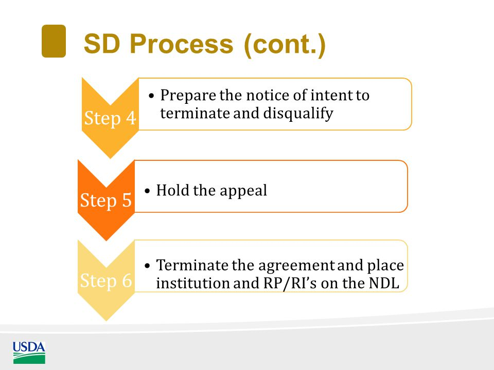 SD Process (cont.) Step 4 Prepare the notice of intent to terminate and disqualify Step 5 Hold the appeal Step 6 Terminate the agreement and place institution and RP/RI's on the NDL