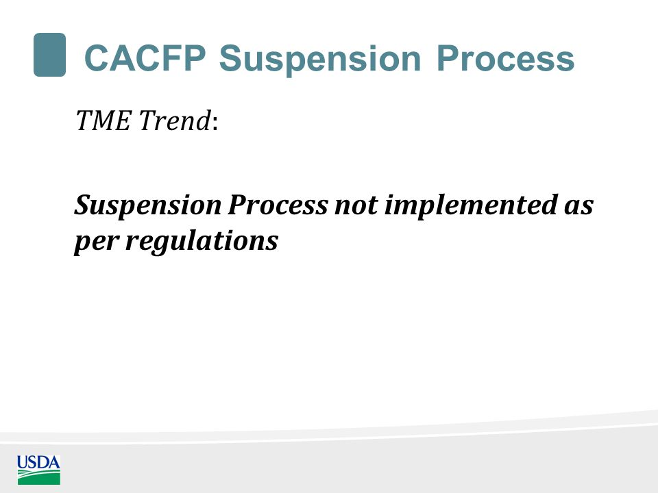 CACFP Suspension Process TME Trend: Suspension Process not implemented as per regulations