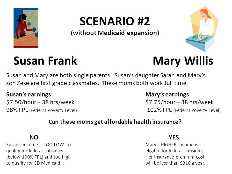 SCENARIO #2 (without Medicaid expansion) Susan Frank Mary Willis Susan and Mary are both single parents.