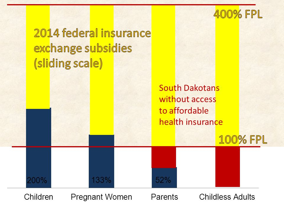 South Dakotans without access to affordable health insurance