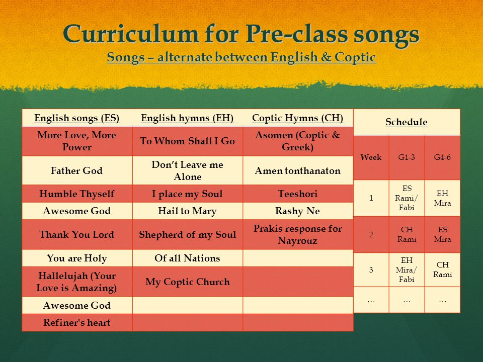 Curriculum for Pre-class songs Songs – alternate between English & Coptic English songs (ES)English hymns (EH)Coptic Hymns (CH) More Love, More Power To Whom Shall I Go Asomen (Coptic & Greek) Father God Don't Leave me Alone Amen tonthanaton Humble ThyselfI place my SoulTeeshori Awesome GodHail to MaryRashy Ne Thank You LordShepherd of my Soul Prakis response for Nayrouz You are HolyOf all Nations Hallelujah (Your Love is Amazing) My Coptic Church Awesome God Refiner s heart Schedule WeekG1-3G4-6 1 ES Rami/ Fabi EH Mira 2 CH Rami ES Mira 3 EH Mira/ Fabi CH Rami ………
