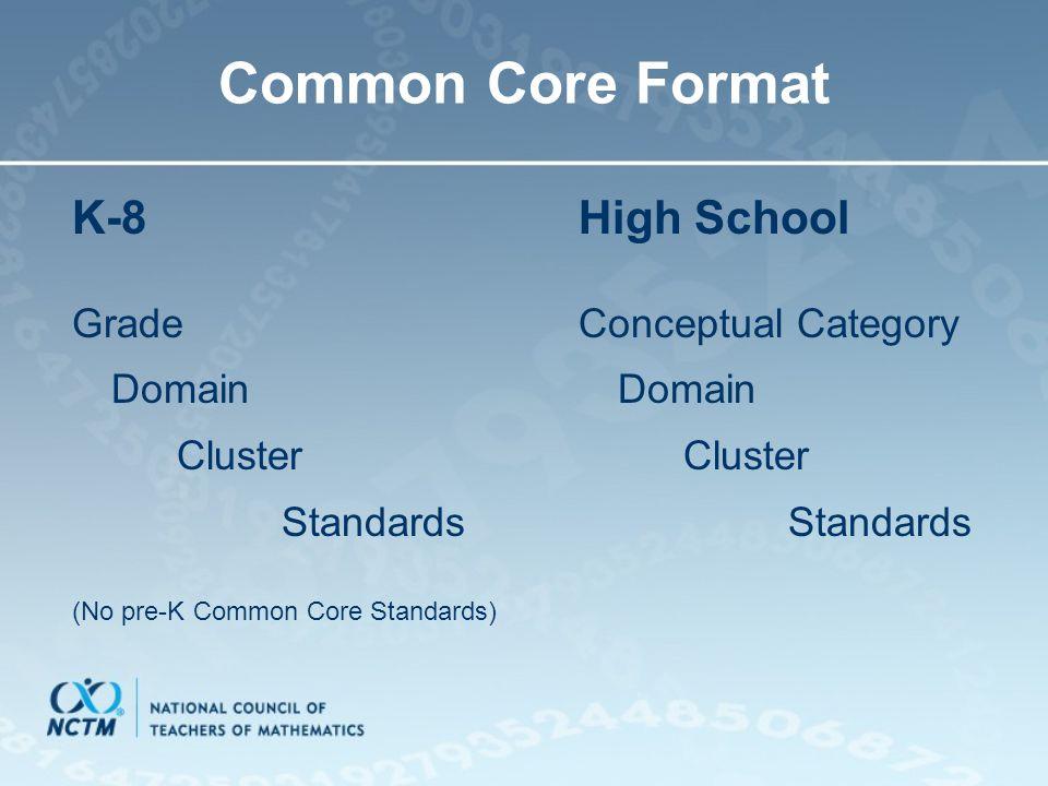 Common Core Format High School Conceptual Category Domain Cluster Standards K-8 Grade Domain Cluster Standards (No pre-K Common Core Standards)