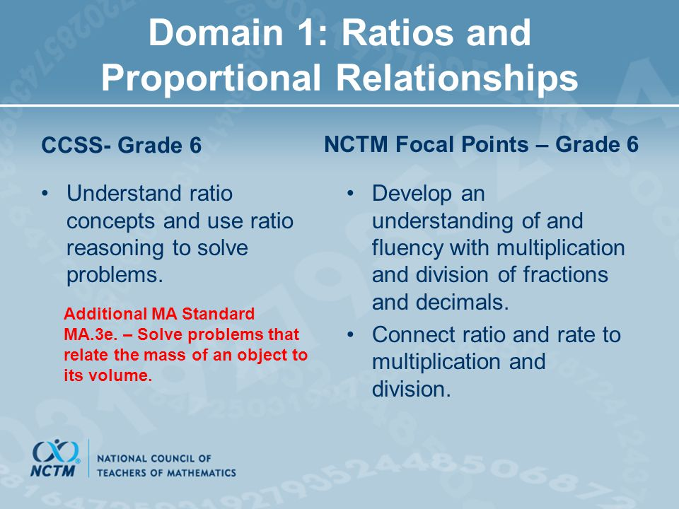Domain 1: Ratios and Proportional Relationships CCSS- Grade 6 Understand ratio concepts and use ratio reasoning to solve problems. NCTM Focal Points –