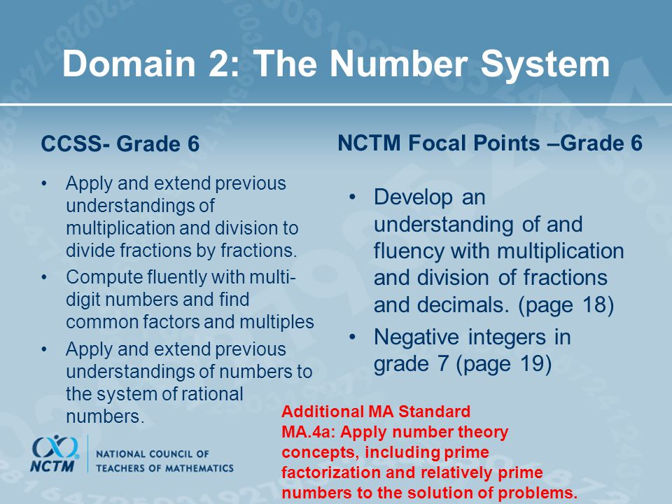 Domain 2: The Number System CCSS- Grade 6 Apply and extend previous understandings of multiplication and division to divide fractions by fractions. Co