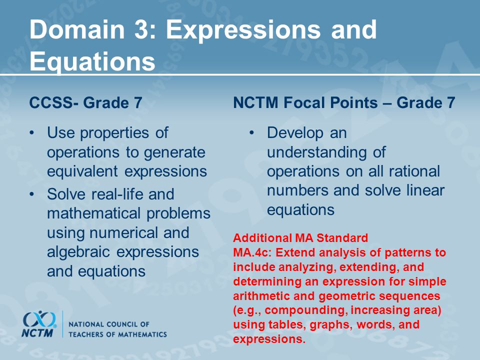 Domain 3: Expressions and Equations CCSS- Grade 7 Use properties of operations to generate equivalent expressions Solve real-life and mathematical pro