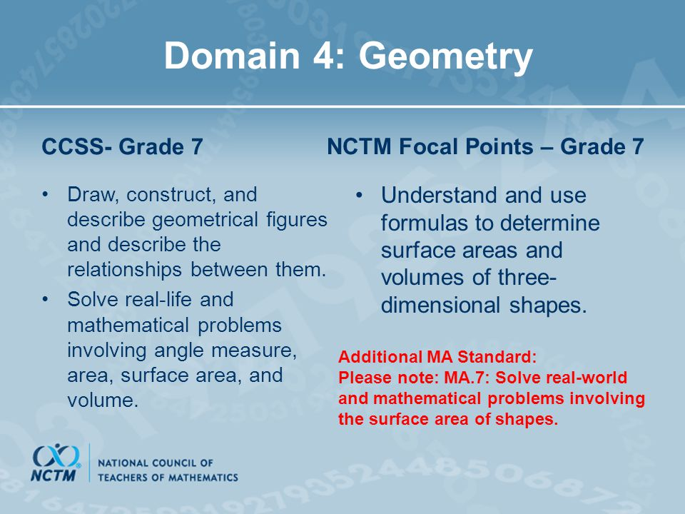 Domain 4: Geometry CCSS- Grade 7 Draw, construct, and describe geometrical figures and describe the relationships between them. Solve real-life and ma