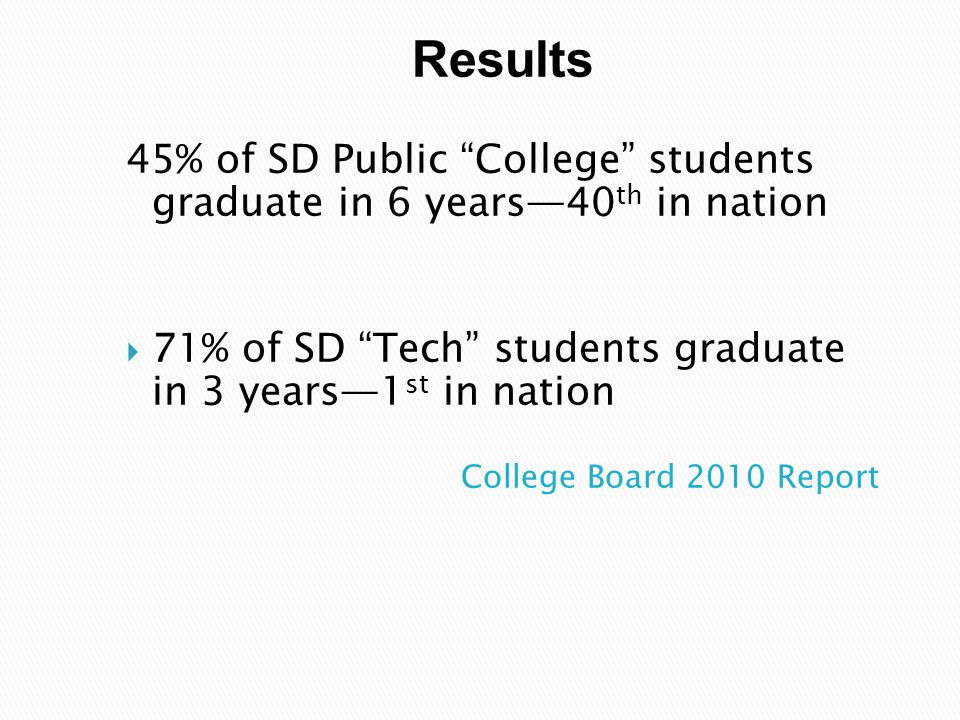 "Results 45% of SD Public ""College"" students graduate in 6 years—40 th in nation  71% of SD ""Tech"" students graduate in 3 years—1 st in nation College"