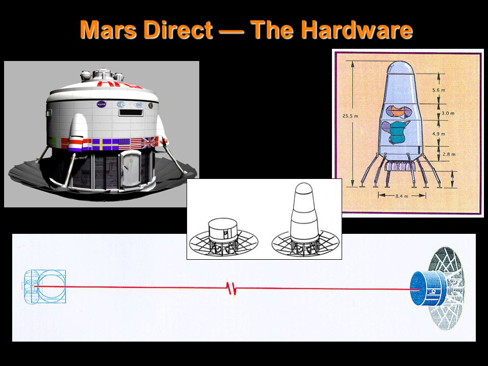 Mars Direct - Hab & ERV Configurations & Gravity Mars Direct — The Hardware