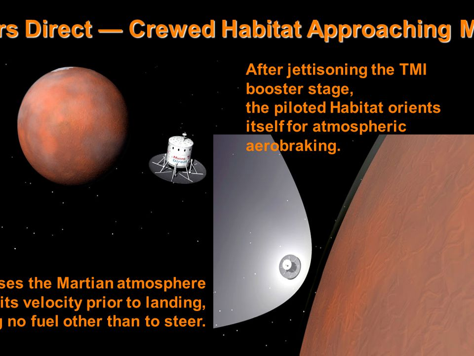 Mars Direct - Aerobraking Mars Direct — Crewed Habitat Approaching Mars After jettisoning the TMI booster stage, the piloted Habitat orients itself for atmospheric aerobraking.