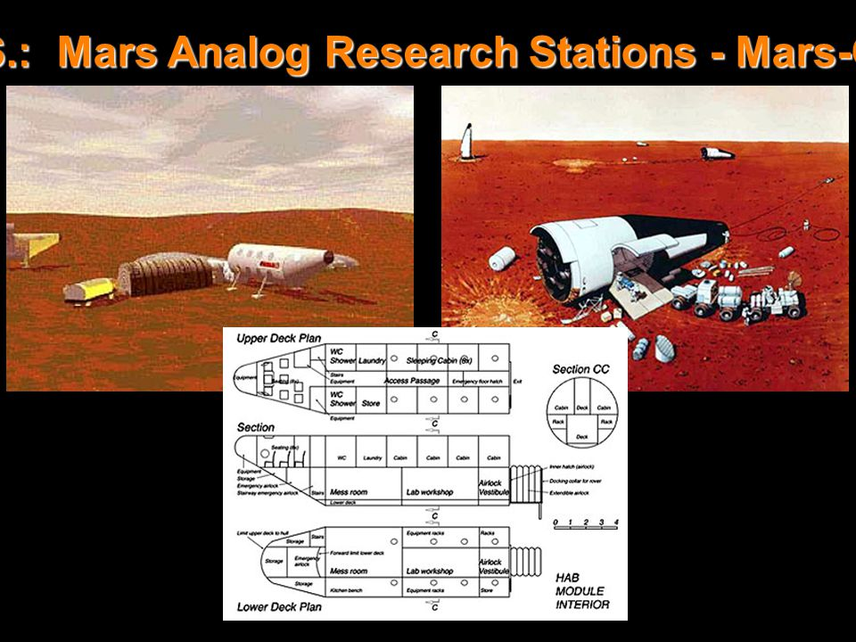 MarsOz 2004 M.A.R.S.: Mars Analog Research Stations - Mars-Oz 2004