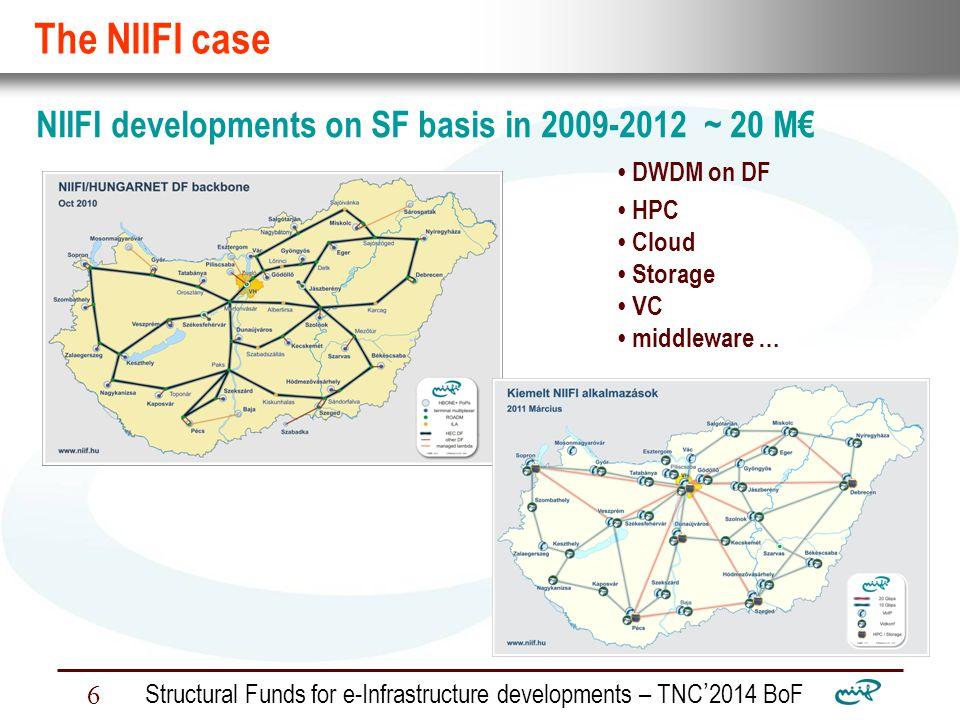 Nemzeti Információs Infrastruktúra Fejlesztési Intézet Structural Funds for e-Infrastructure developments – TNC ' 2014 BoF 6 The NIIFI case NIIFI developments on SF basis in 2009-2012 ~ 20 M€ DWDM on DF HPC Cloud Storage VC middleware …