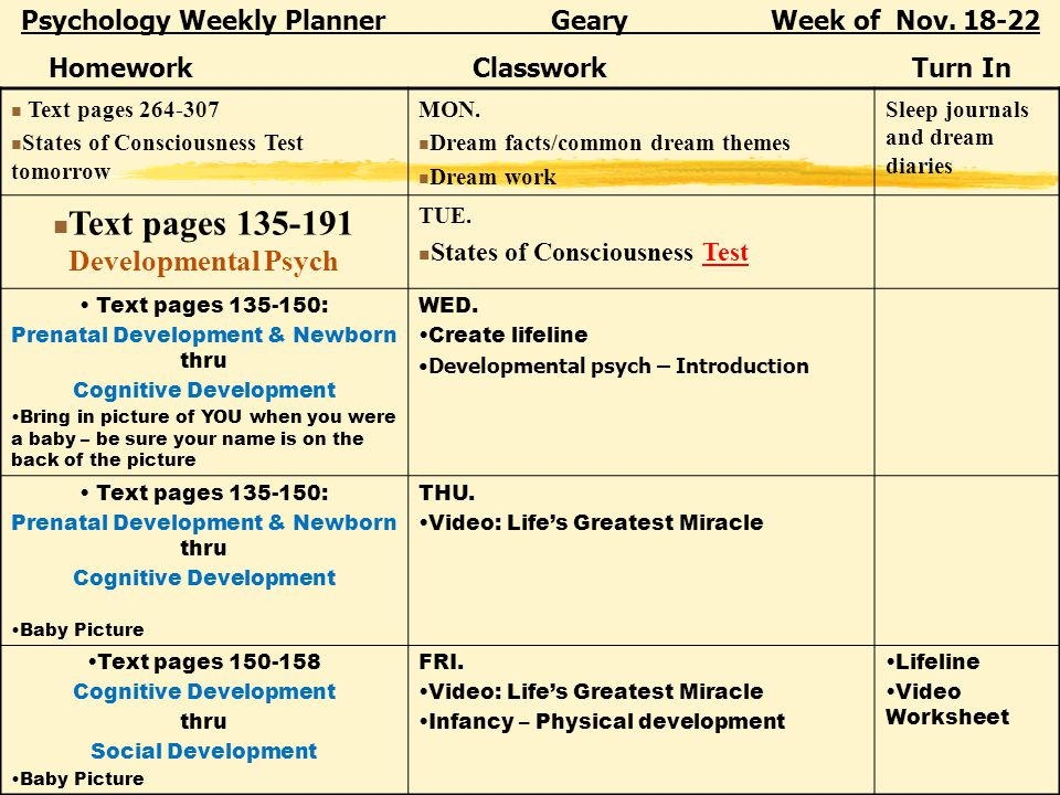 Psychology Weekly PlannerGeary Week of Nov. 18-22 HomeworkClasswork Turn In Text pages 264-307 States of Consciousness Test tomorrow MON. Dream facts/
