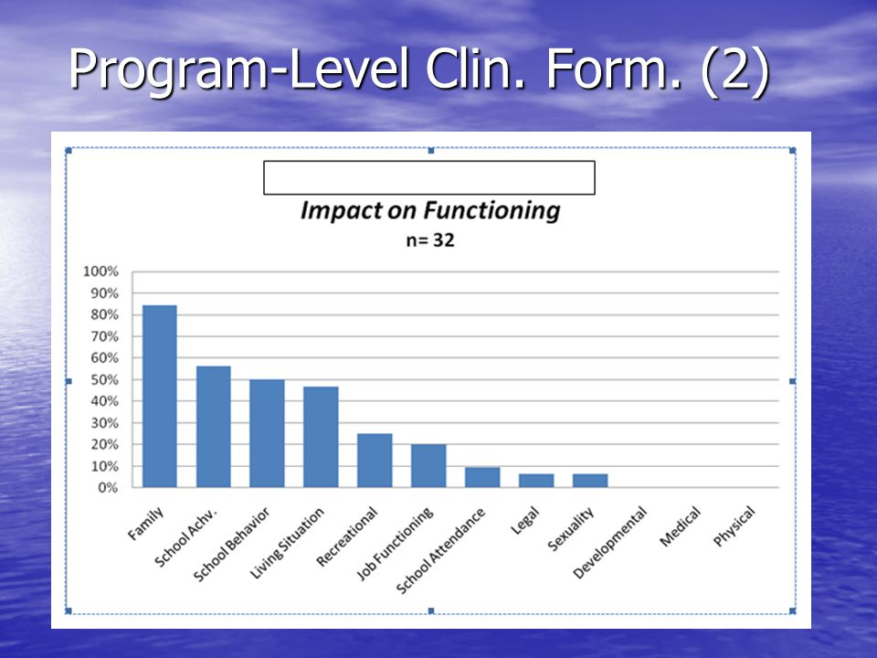 Program-Level Clin. Form. (2)