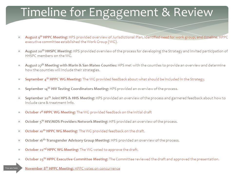 The HIV Prevention, Care & Treatment Cascade (pp.