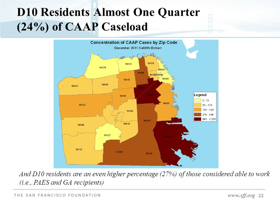 www.sff.org 22 D10 Residents Almost One Quarter (24%) of CAAP Caseload And D10 residents are an even higher percentage (27%) of those considered able to work (i.e., PAES and GA recipients)