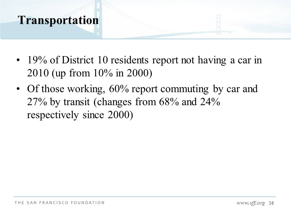www.sff.org 38 Transportation 19% of District 10 residents report not having a car in 2010 (up from 10% in 2000) Of those working, 60% report commuting by car and 27% by transit (changes from 68% and 24% respectively since 2000)