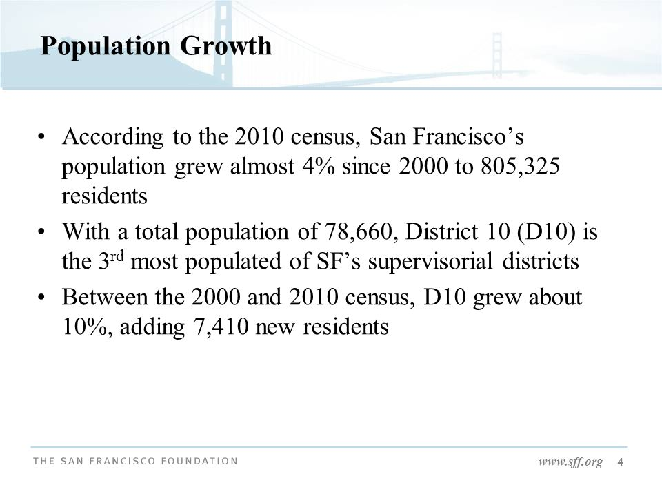 www.sff.org 4 Population Growth According to the 2010 census, San Francisco's population grew almost 4% since 2000 to 805,325 residents With a total population of 78,660, District 10 (D10) is the 3 rd most populated of SF's supervisorial districts Between the 2000 and 2010 census, D10 grew about 10%, adding 7,410 new residents