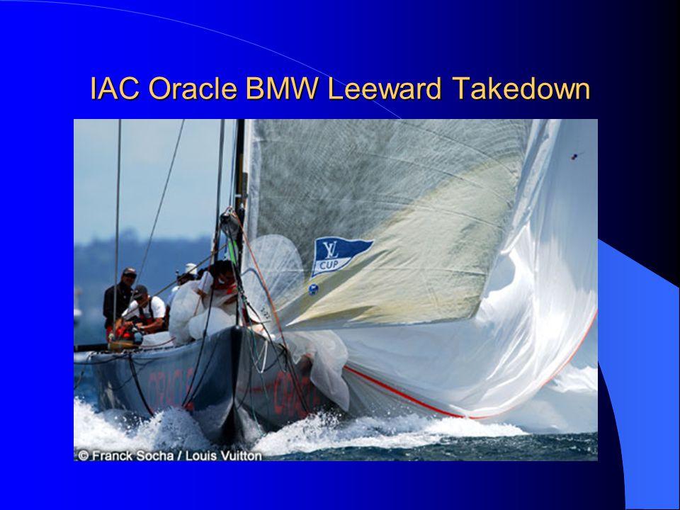 IAC Oracle BMW Leeward Takedown