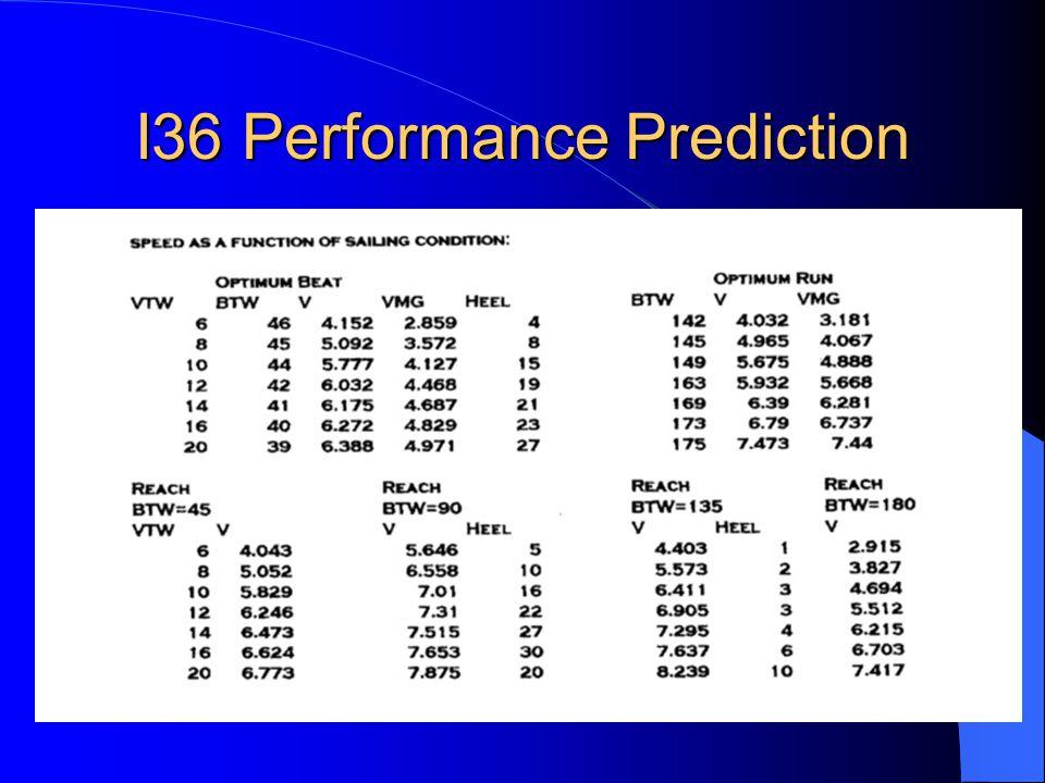 I36 Performance Prediction