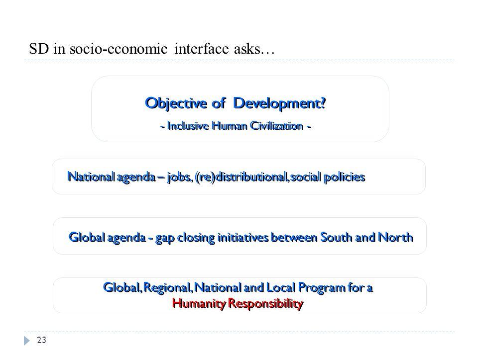 23 Objective of Development? - Inclusive Human Civilization - Objective of Development? - Inclusive Human Civilization - National agenda – jobs, (re)d